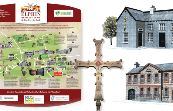heritage signage, heritage illustration, tourist brand development, best irish heritage illustration