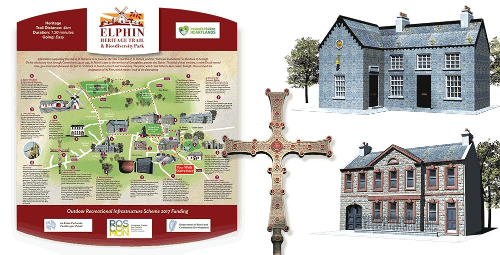 heritage signage, heritage illustration, tourist brand development, best irish heritage illustration
