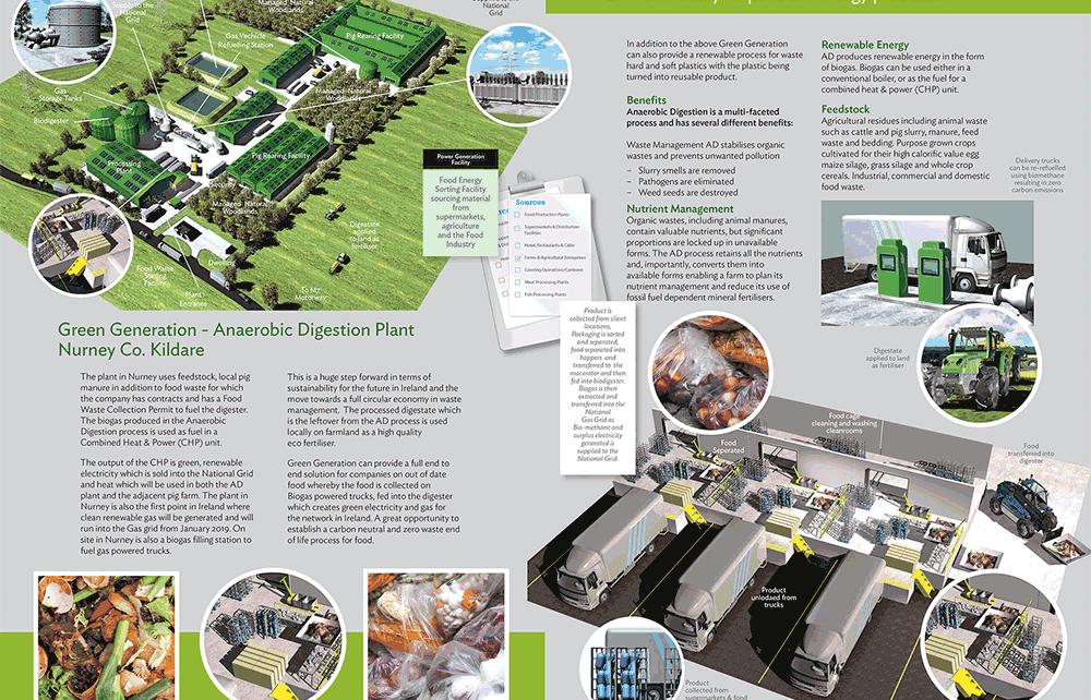 best brochure design ireland. nest brochure design kildare